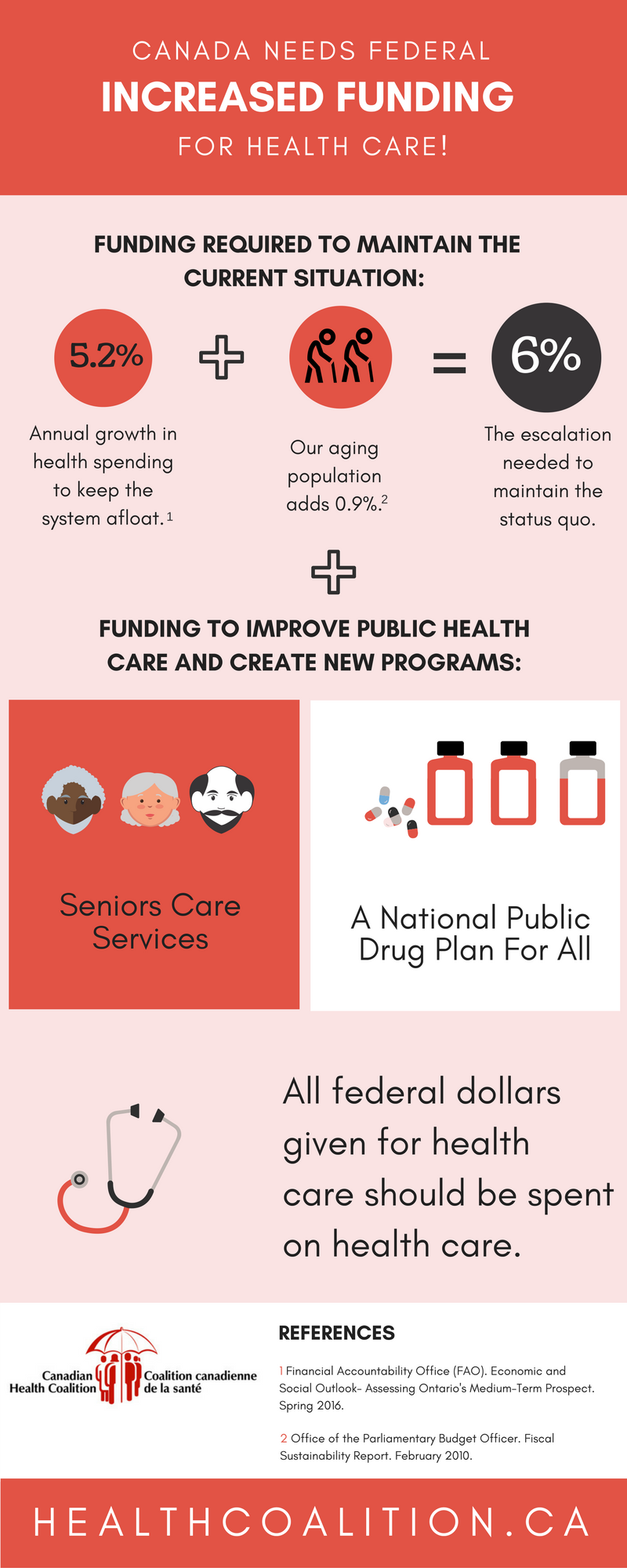 final-all-health-care-dollars-should-be-spent-on-health-care-1